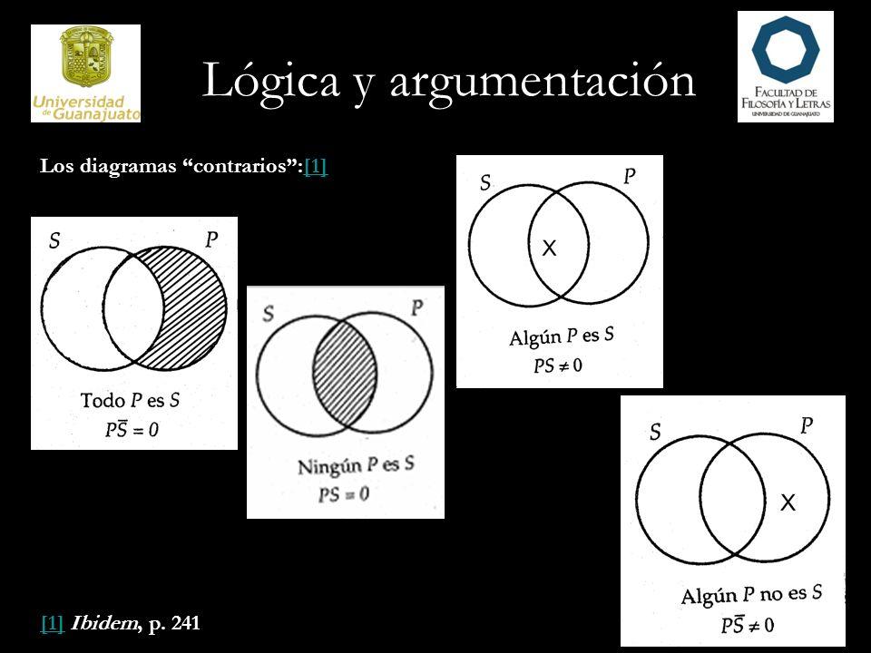Los diagramas contrarios:[1][1] [1] Ibidem, p. 241 Lógica y argumentación