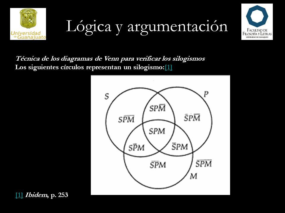 Técnica de los diagramas de Venn para verificar los silogismos Los siguientes círculos representan un silogismo:[1][1] [1] Ibidem, p. 253 Lógica y arg