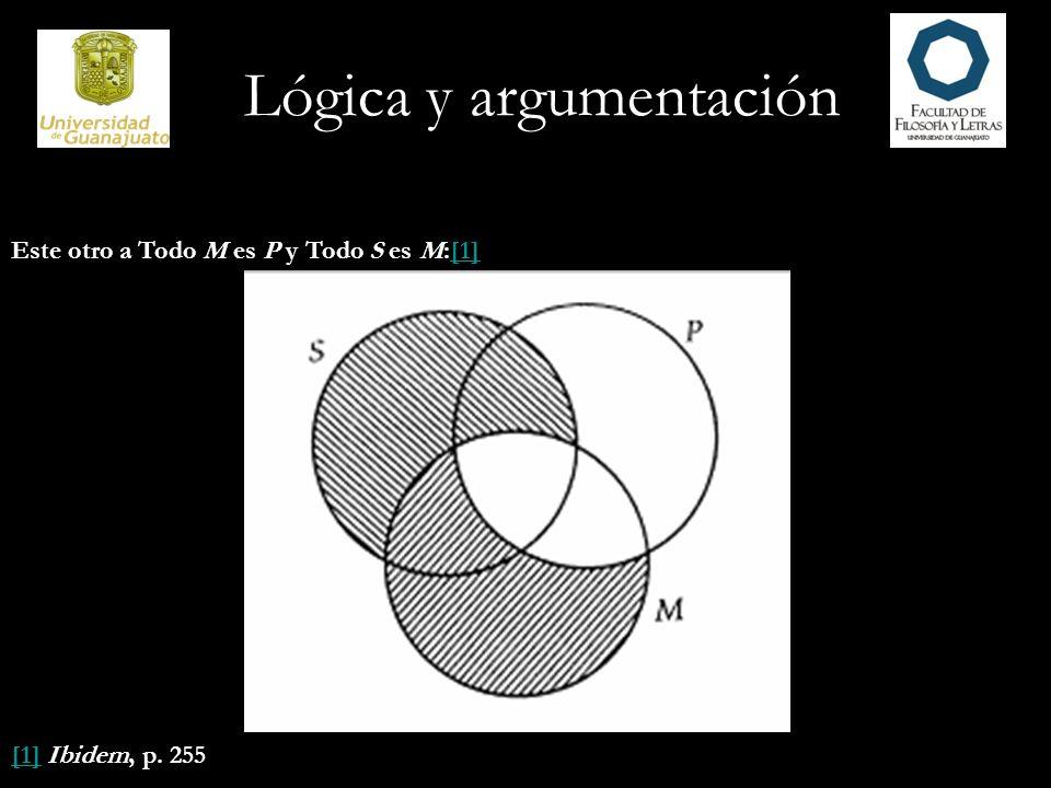 Lógica y argumentación Este otro a Todo M es P y Todo S es M:[1][1] [1][1] Ibidem, p. 255
