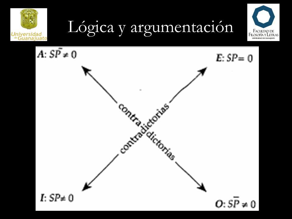 Diagrama de una clase, no de una proposición:[1][1] [1] Ibidem, p. 239 Lógica y argumentación