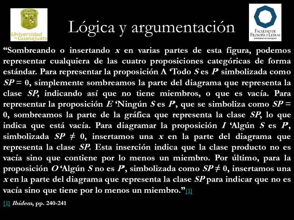 Diagramas de las proposiciones:[1][1] [1] Ibidem, p. 241 Lógica y argumentación