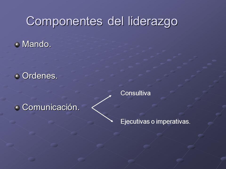 Componentes del liderazgo Mando.Ordenes.Comunicación. Consultiva Ejecutivas o imperativas.