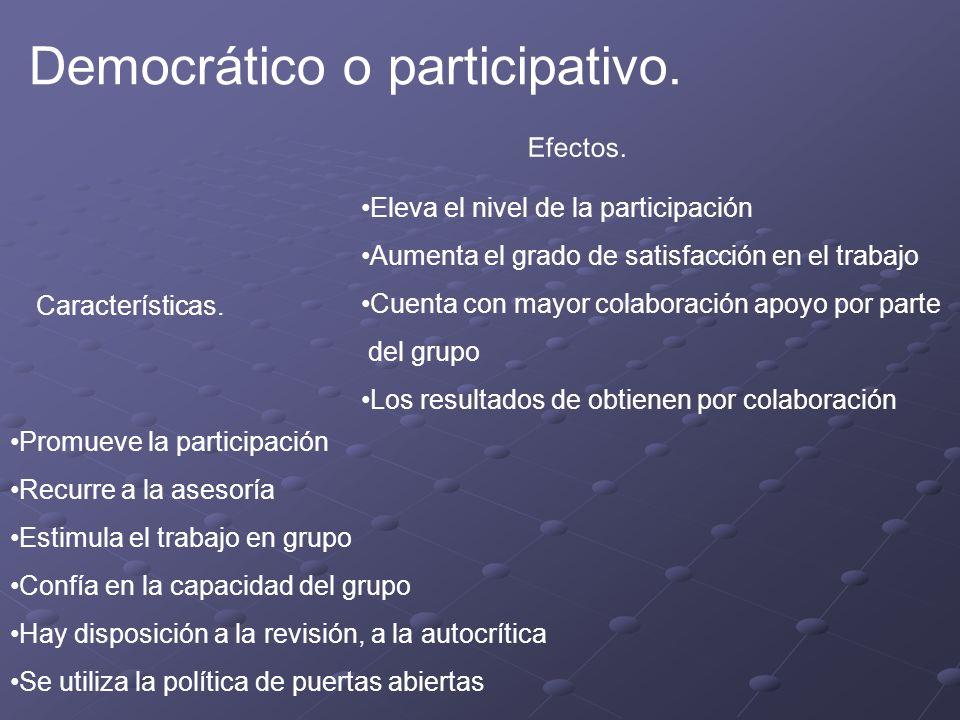 Democrático o participativo. Características. Promueve la participación Recurre a la asesoría Estimula el trabajo en grupo Confía en la capacidad del
