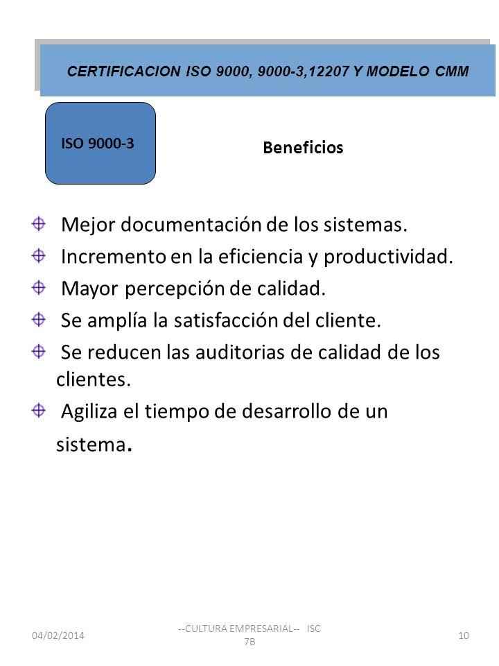 Beneficios Mejor documentación de los sistemas. Incremento en la eficiencia y productividad. Mayor percepción de calidad. Se amplía la satisfacción de