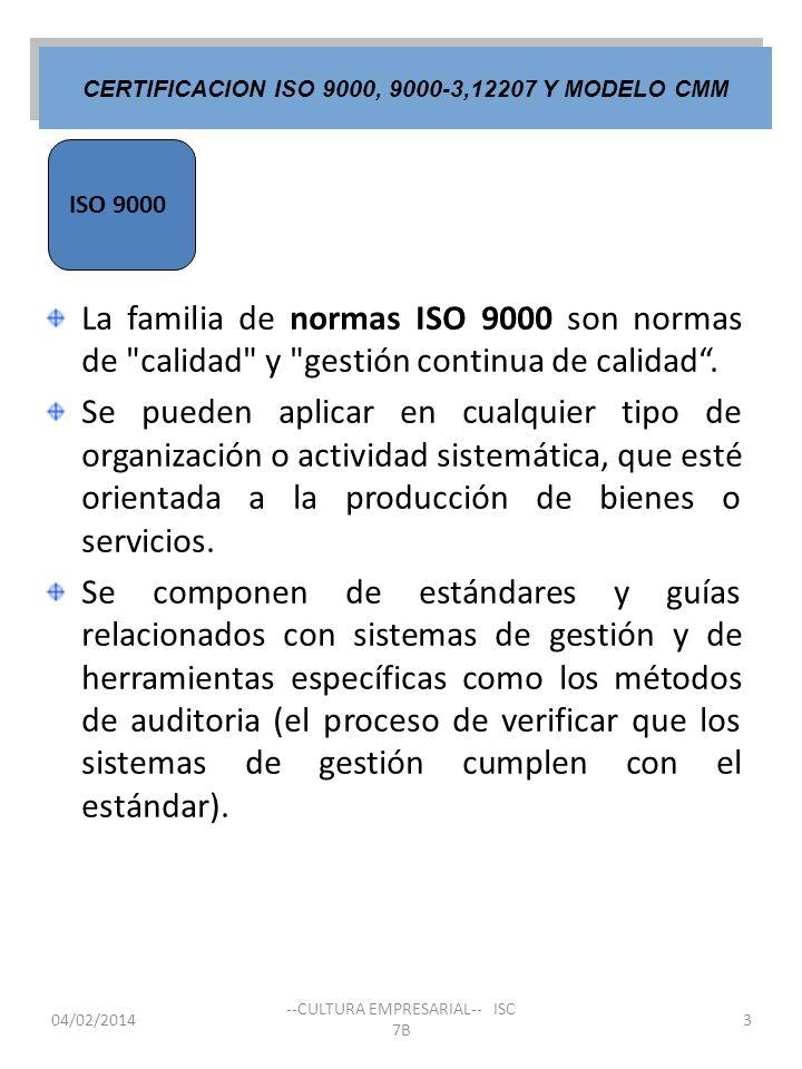 La familia de normas ISO 9000 son normas de