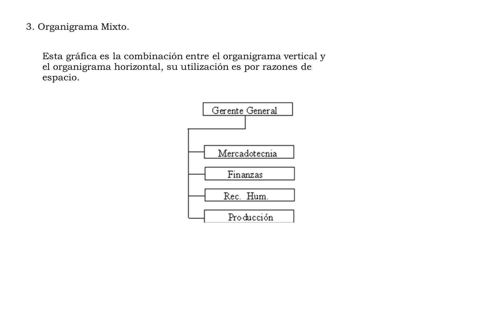 3.Organigrama Mixto.