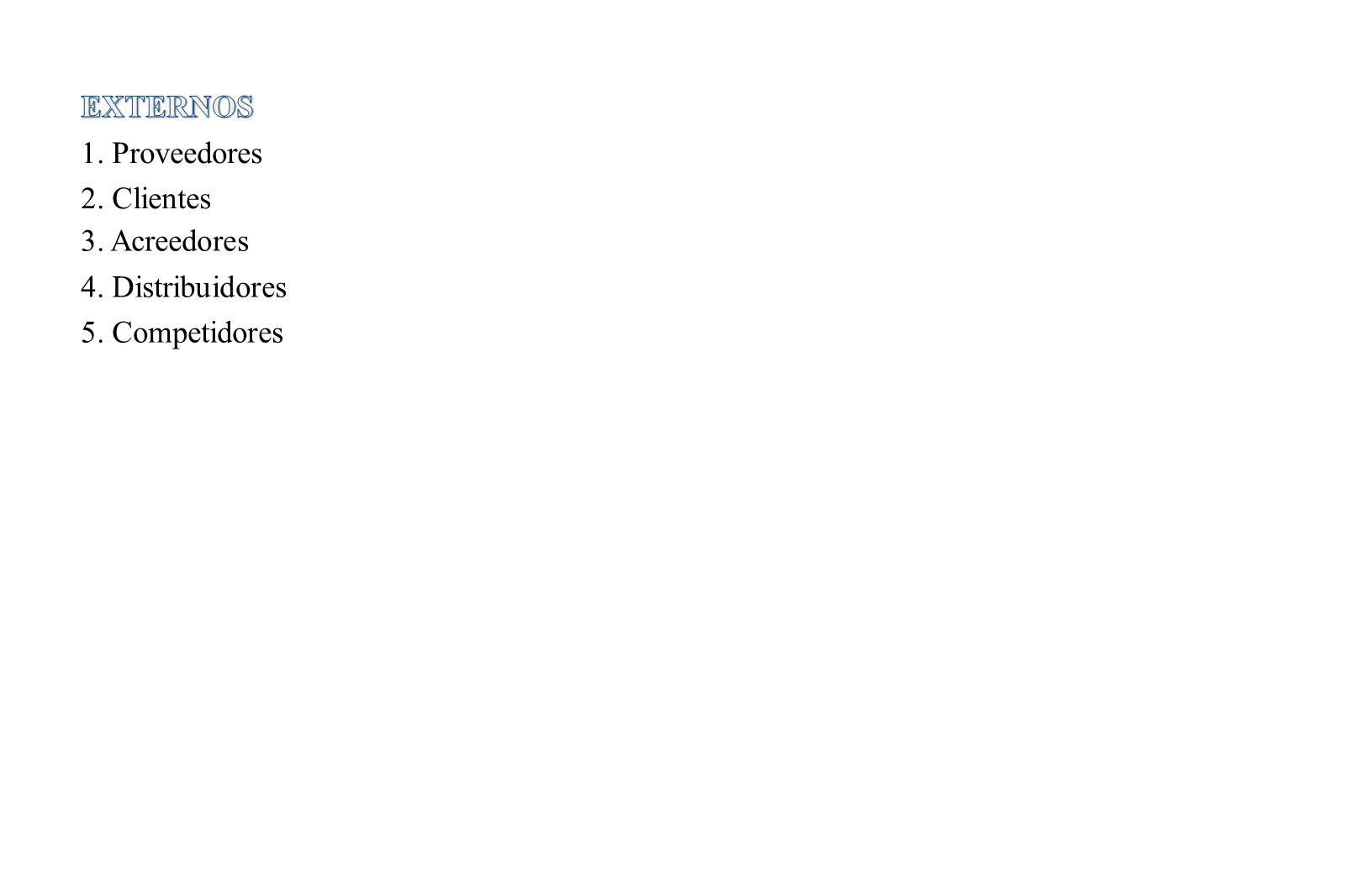 Al departamentalizar, es conveniente observar la siguiente secuencia: 1 Listar todas las funciones de la empresa.