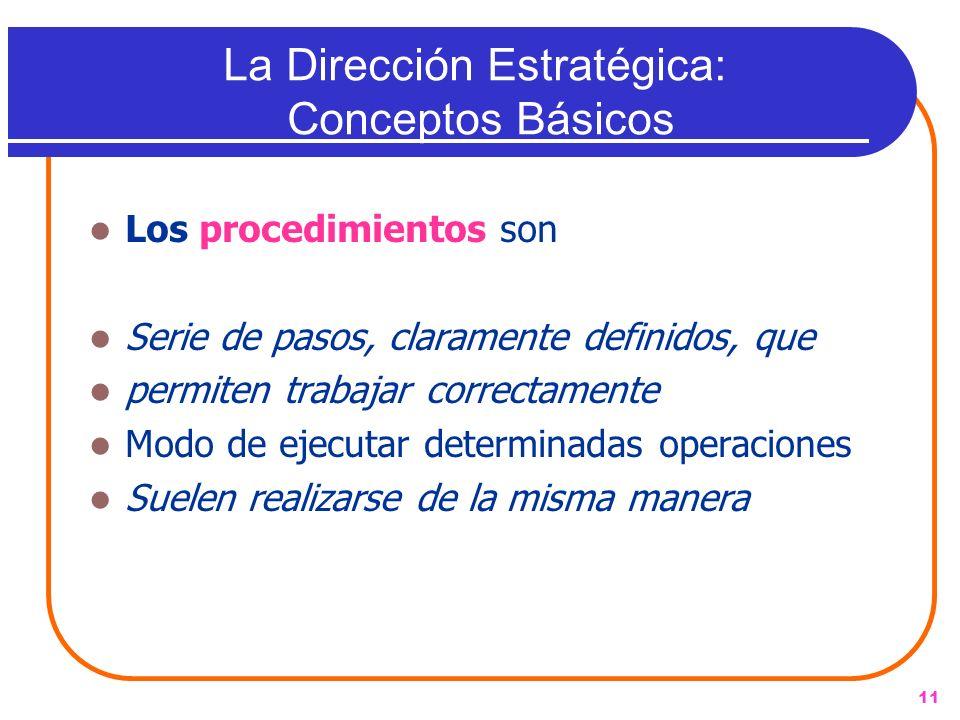 11 La Dirección Estratégica: Conceptos Básicos Los procedimientos son Serie de pasos, claramente definidos, que permiten trabajar correctamente Modo d