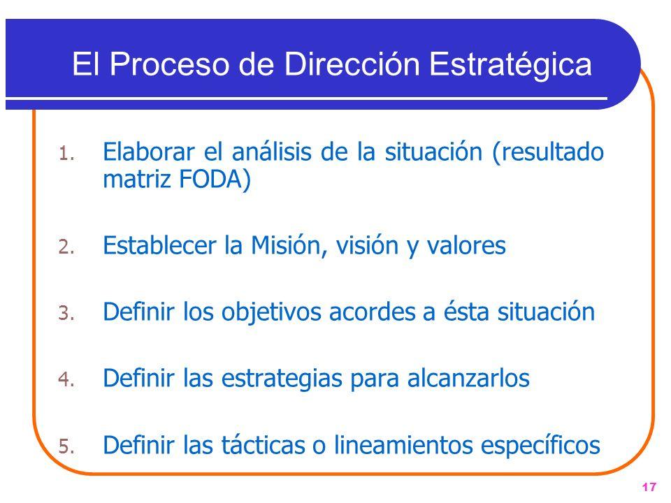 17 El Proceso de Dirección Estratégica 1. Elaborar el análisis de la situación (resultado matriz FODA) 2. Establecer la Misión, visión y valores 3. De