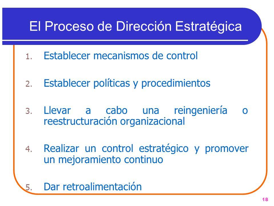 18 El Proceso de Dirección Estratégica 1. Establecer mecanismos de control 2. Establecer políticas y procedimientos 3. Llevar a cabo una reingeniería