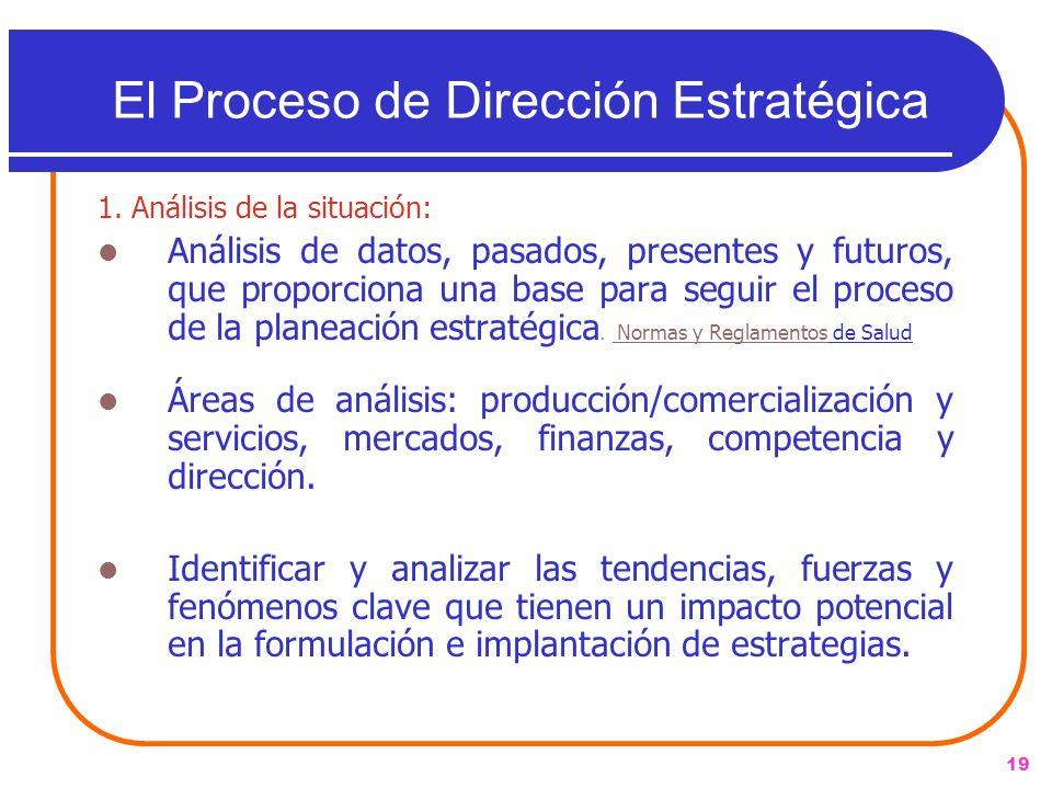 19 El Proceso de Dirección Estratégica 1. Análisis de la situación: Análisis de datos, pasados, presentes y futuros, que proporciona una base para seg