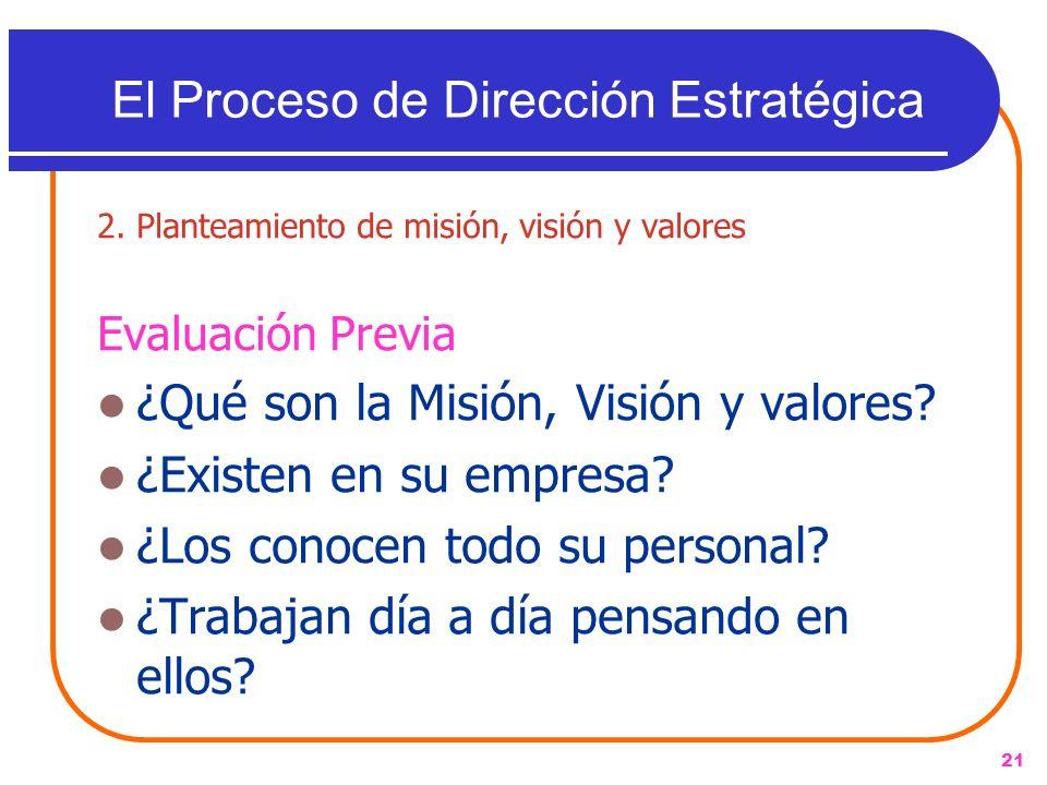 21 2. Planteamiento de misión, visión y valores Evaluación Previa ¿Qué son la Misión, Visión y valores? ¿Existen en su empresa? ¿Los conocen todo su p