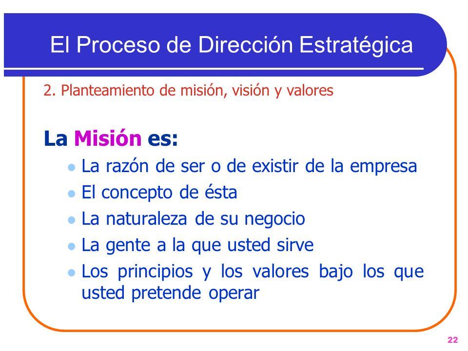 22 2. Planteamiento de misión, visión y valores La Misión es: La razón de ser o de existir de la empresa El concepto de ésta La naturaleza de su negoc