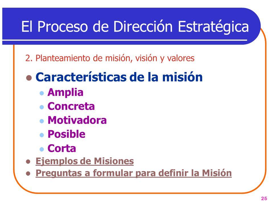 25 2. Planteamiento de misión, visión y valores Características de la misión Amplia Concreta Motivadora Posible Corta Ejemplos de Misiones Ejemplos de