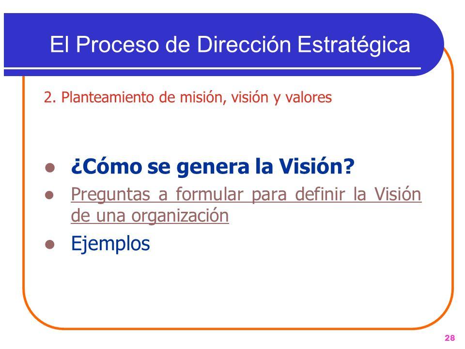 28 2. Planteamiento de misión, visión y valores ¿Cómo se genera la Visión? Preguntas a formular para definir la Visión de una organización Preguntas a
