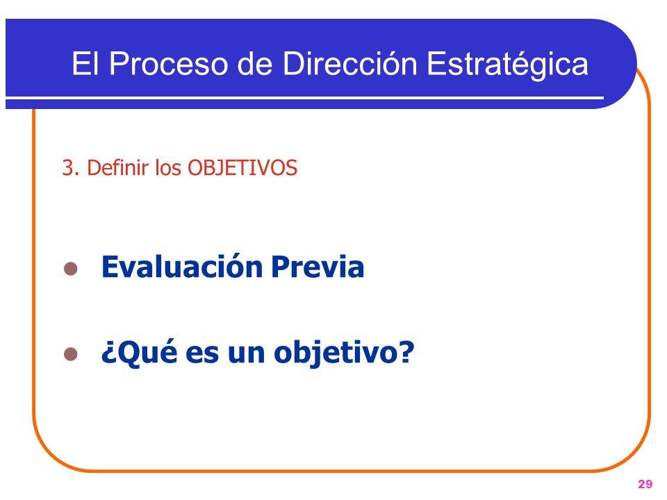 29 3. Definir los OBJETIVOS Evaluación Previa ¿Qué es un objetivo? El Proceso de Dirección Estratégica