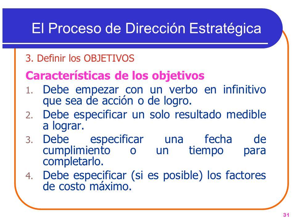 31 3. Definir los OBJETIVOS Características de los objetivos 1. Debe empezar con un verbo en infinitivo que sea de acción o de logro. 2. Debe especifi