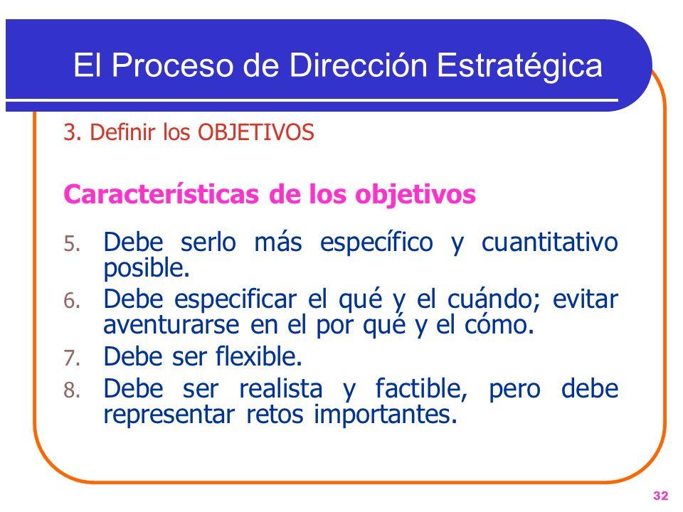 32 3. Definir los OBJETIVOS Características de los objetivos 5. Debe serlo más específico y cuantitativo posible. 6. Debe especificar el qué y el cuán