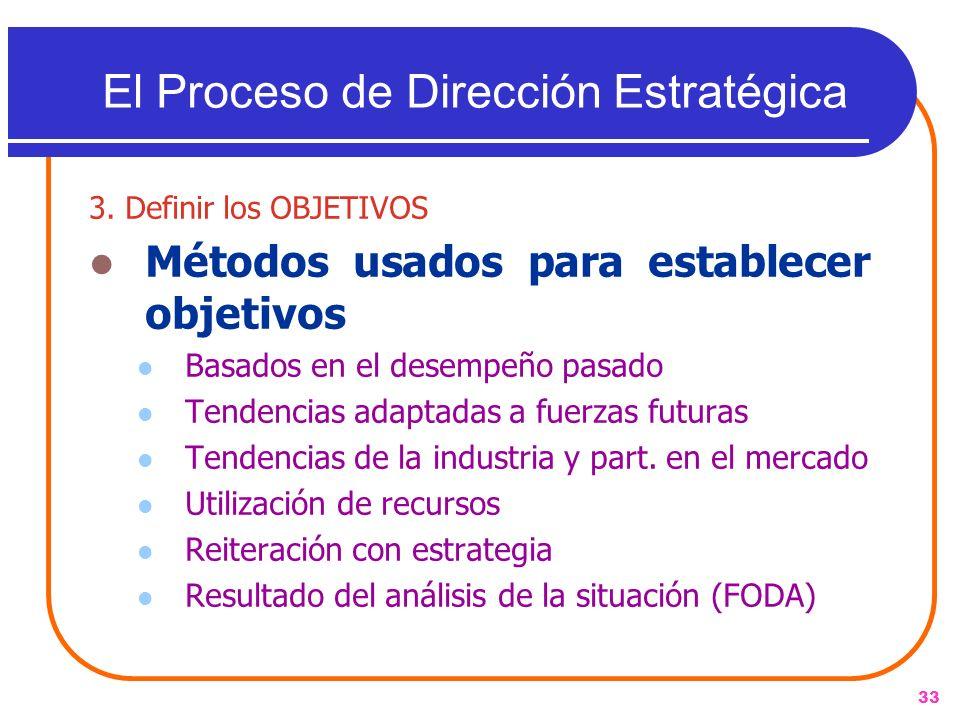33 3. Definir los OBJETIVOS Métodos usados para establecer objetivos Basados en el desempeño pasado Tendencias adaptadas a fuerzas futuras Tendencias