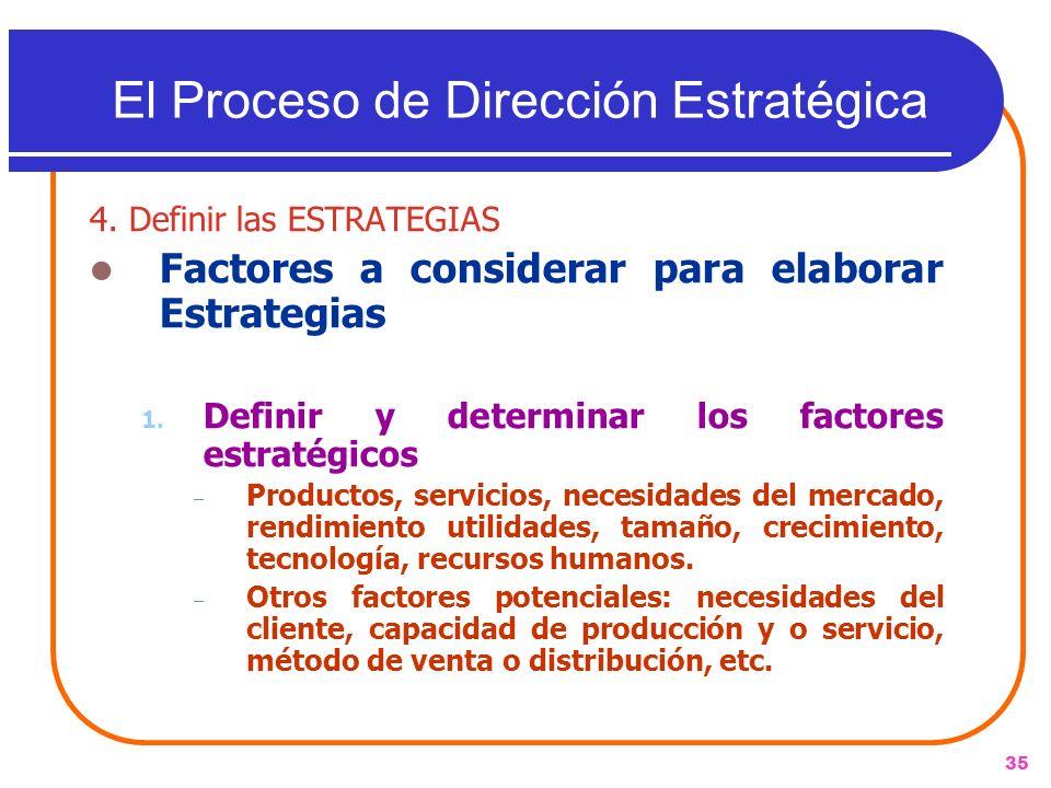35 4. Definir las ESTRATEGIAS Factores a considerar para elaborar Estrategias 1. Definir y determinar los factores estratégicos – Productos, servicios