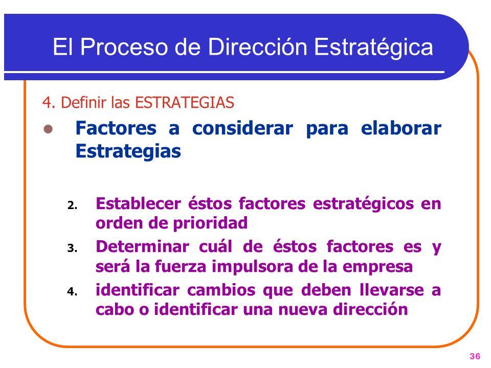 36 4. Definir las ESTRATEGIAS Factores a considerar para elaborar Estrategias 2. Establecer éstos factores estratégicos en orden de prioridad 3. Deter