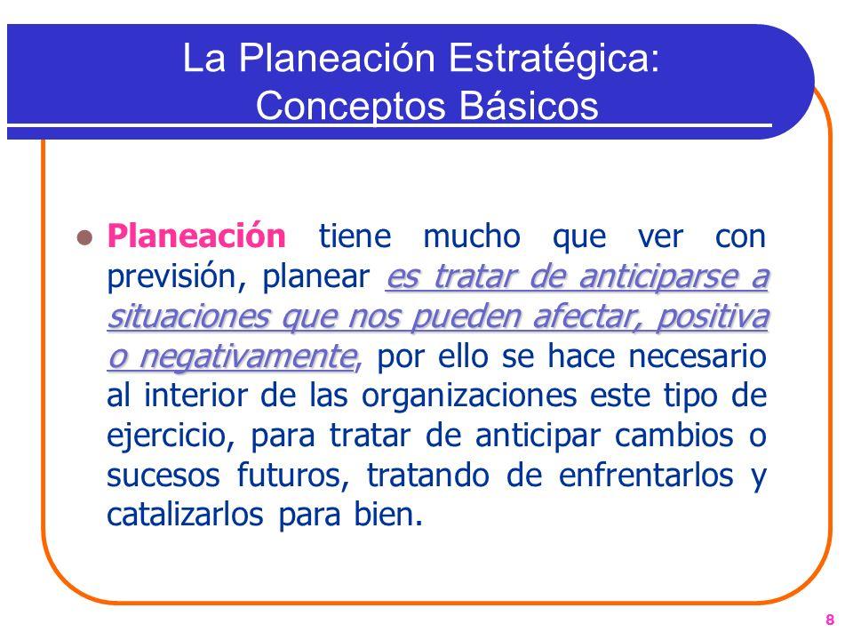 8 La Planeación Estratégica: Conceptos Básicos es tratar de anticiparse a situaciones que nos pueden afectar, positiva o negativamente Planeación tien