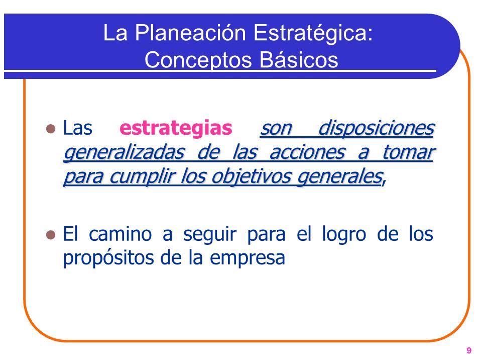 20 Ambiente General Comp.Ambiental Comp. Político-legal Comp.