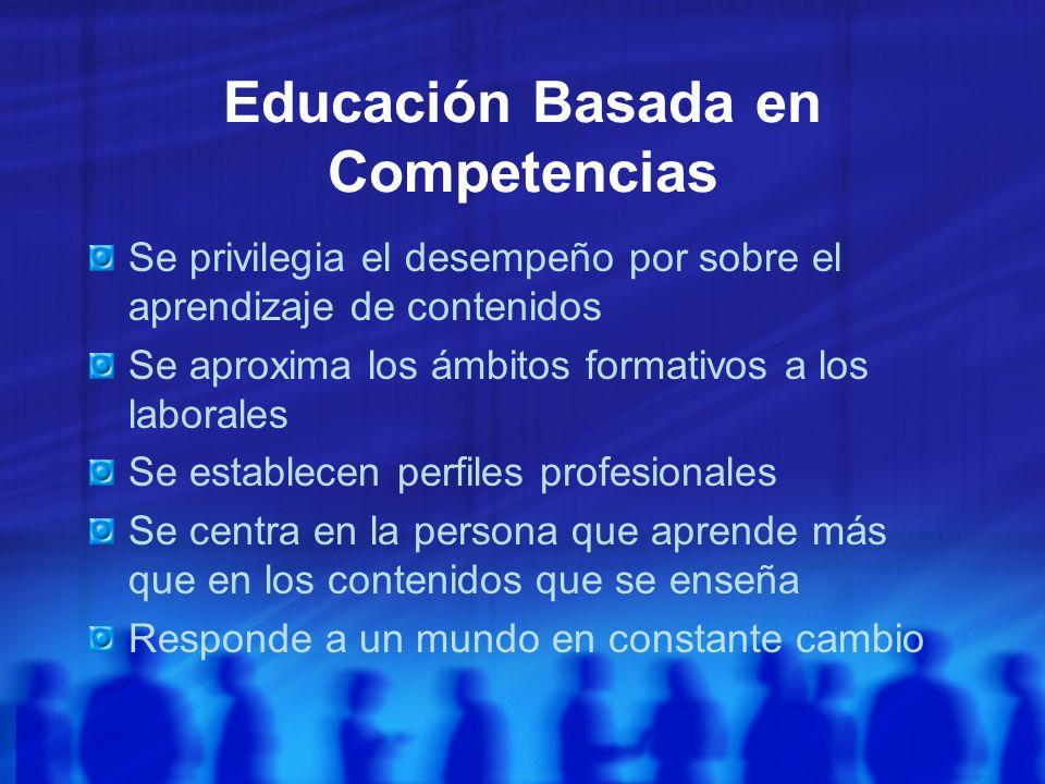 Educación Basada en Competencias Se privilegia el desempeño por sobre el aprendizaje de contenidos Se aproxima los ámbitos formativos a los laborales