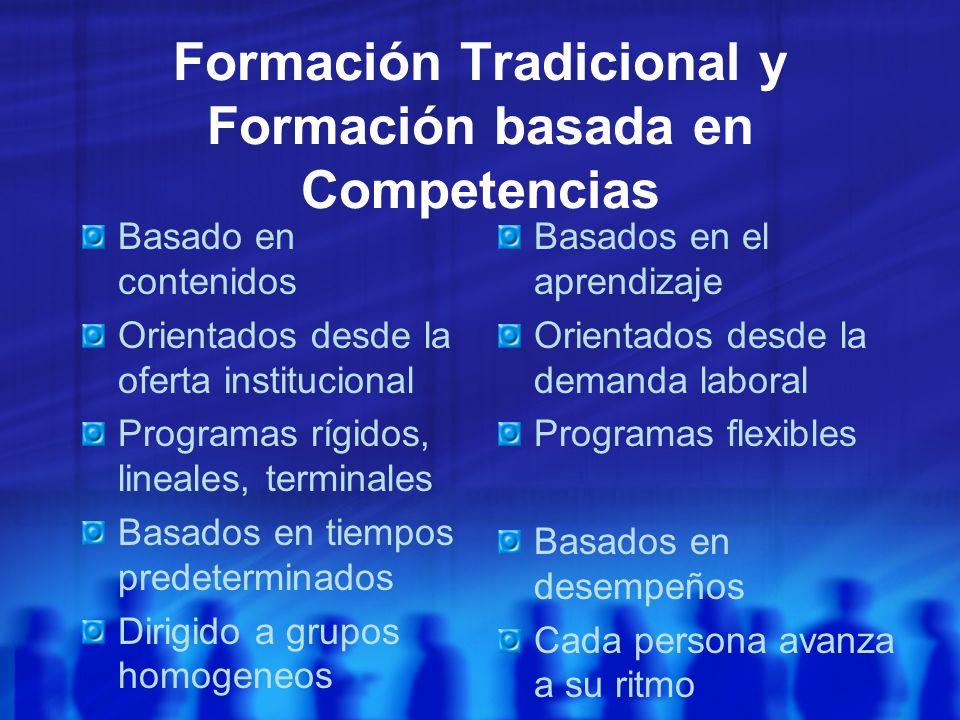 Formación Tradicional y Formación basada en Competencias Basado en contenidos Orientados desde la oferta institucional Programas rígidos, lineales, te