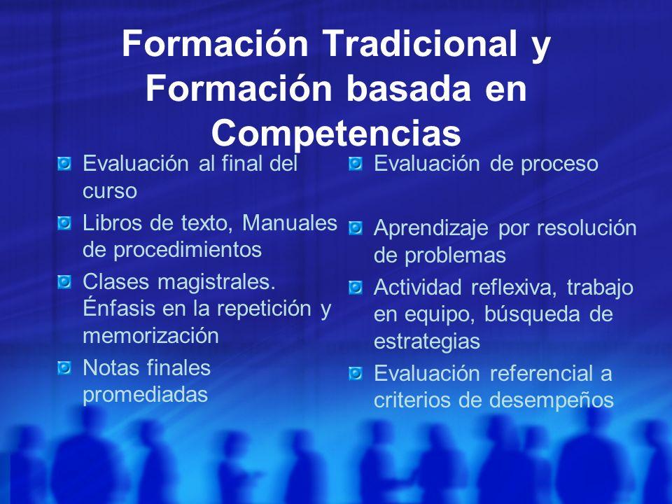 Formación Tradicional y Formación basada en Competencias Evaluación al final del curso Libros de texto, Manuales de procedimientos Clases magistrales.