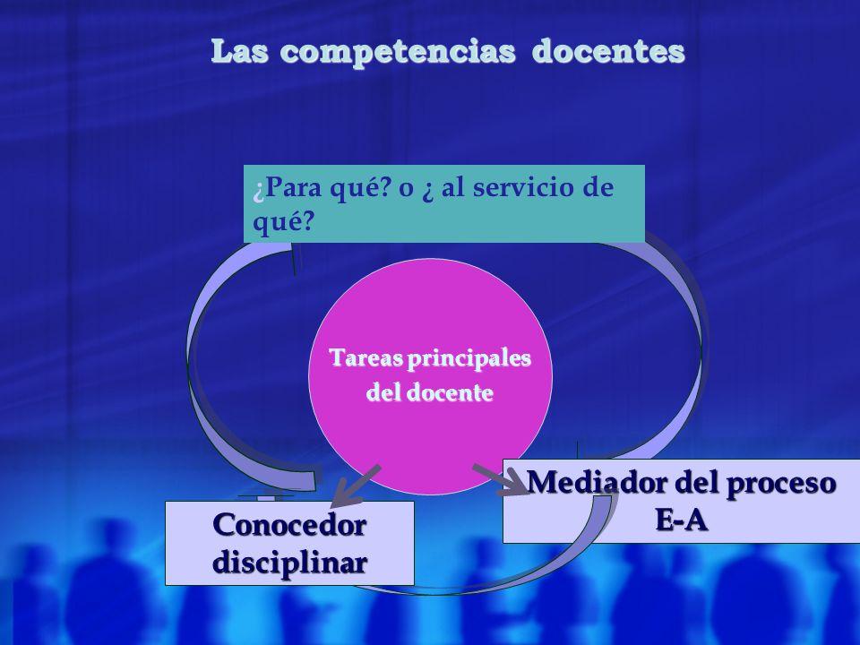Las competencias docentes Tareas principales del docente Mediador del proceso E-A Conocedor disciplinar ¿Para qué? o ¿ al servicio de qué?