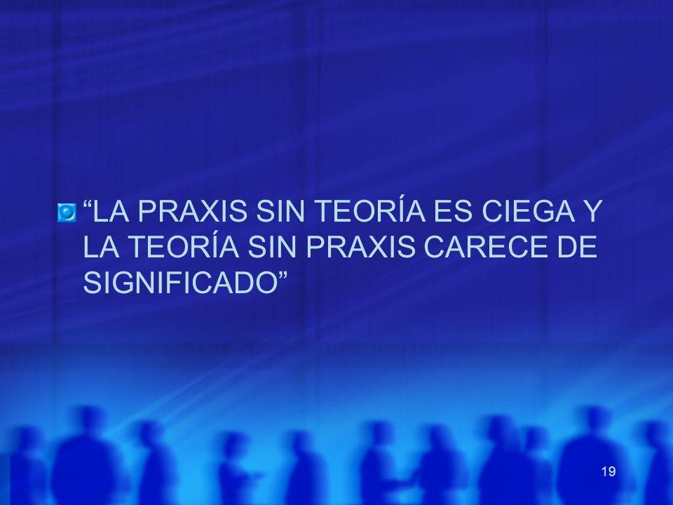 LA PRAXIS SIN TEORÍA ES CIEGA Y LA TEORÍA SIN PRAXIS CARECE DE SIGNIFICADO 19