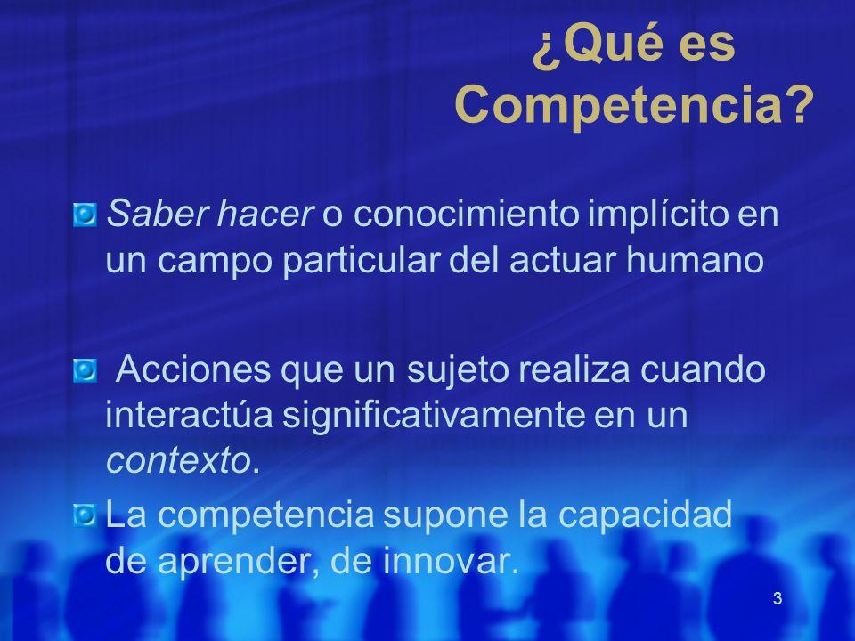 ¿Qué es Competencia? Saber hacer o conocimiento implícito en un campo particular del actuar humano Acciones que un sujeto realiza cuando interactúa si