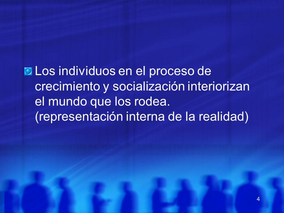 Los individuos en el proceso de crecimiento y socialización interiorizan el mundo que los rodea. (representación interna de la realidad) 4