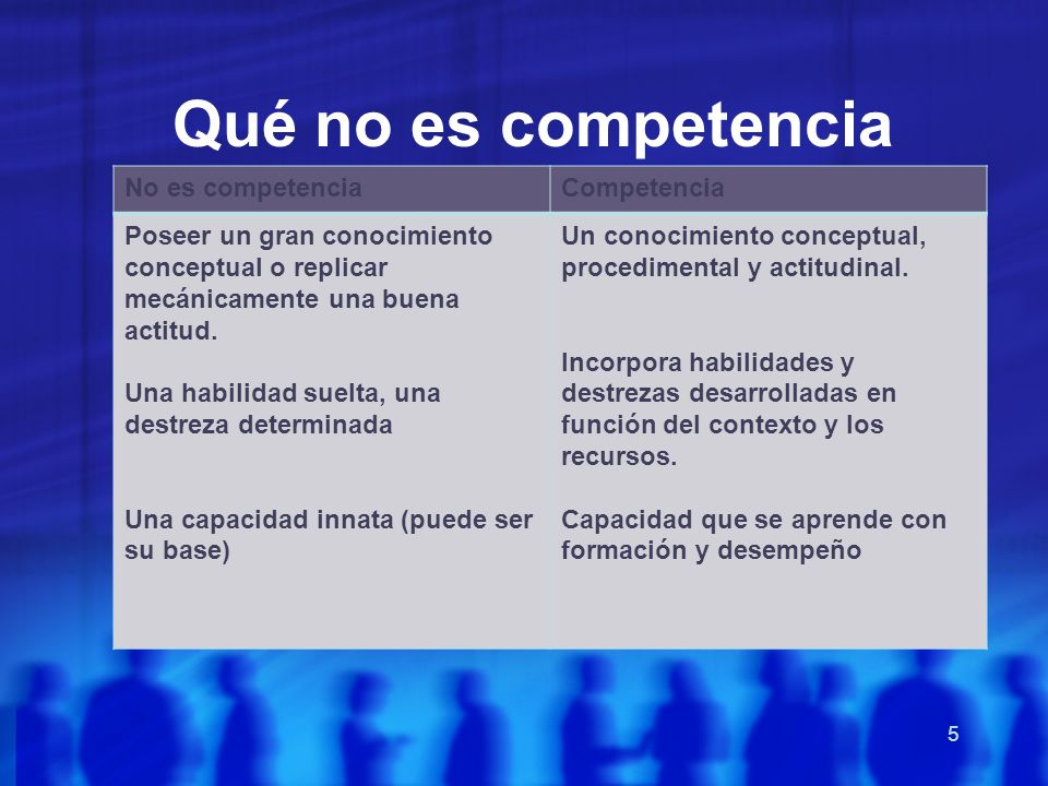 Qué no es competencia 5 No es competenciaCompetencia Poseer un gran conocimiento conceptual o replicar mecánicamente una buena actitud. Una habilidad