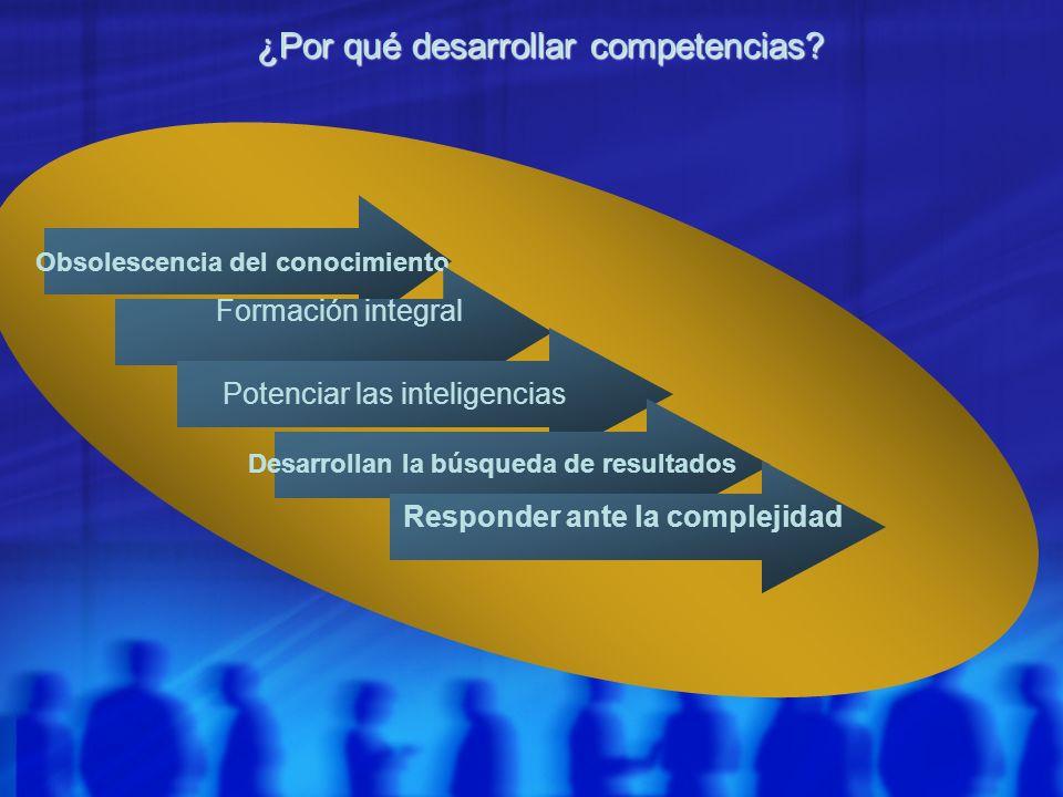 Obsolescencia del conocimiento Formación integral Potenciar las inteligencias Desarrollan la búsqueda de resultados Responder ante la complejidad ¿Por