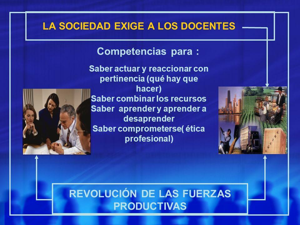 LA SOCIEDAD EXIGE A LOS DOCENTES Competencias para : Saber actuar y reaccionar con pertinencia (qué hay que hacer) Saber combinar los recursos Saber a