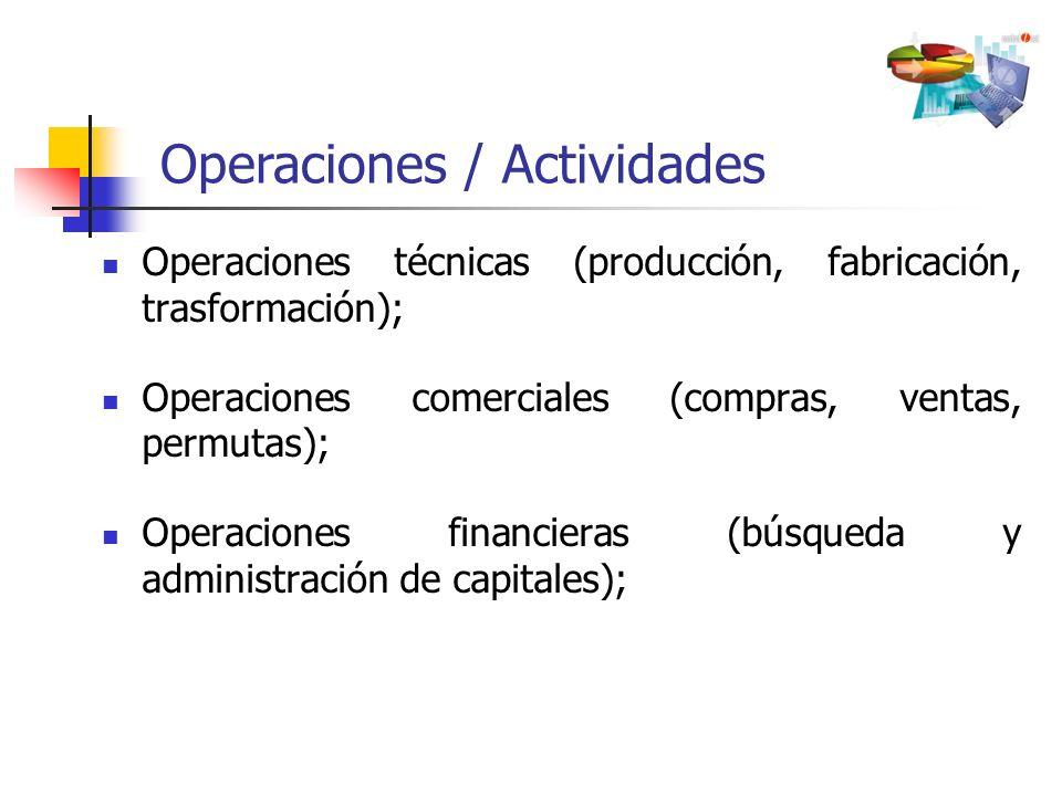 Operaciones técnicas (producción, fabricación, trasformación); Operaciones comerciales (compras, ventas, permutas); Operaciones financieras (búsqueda