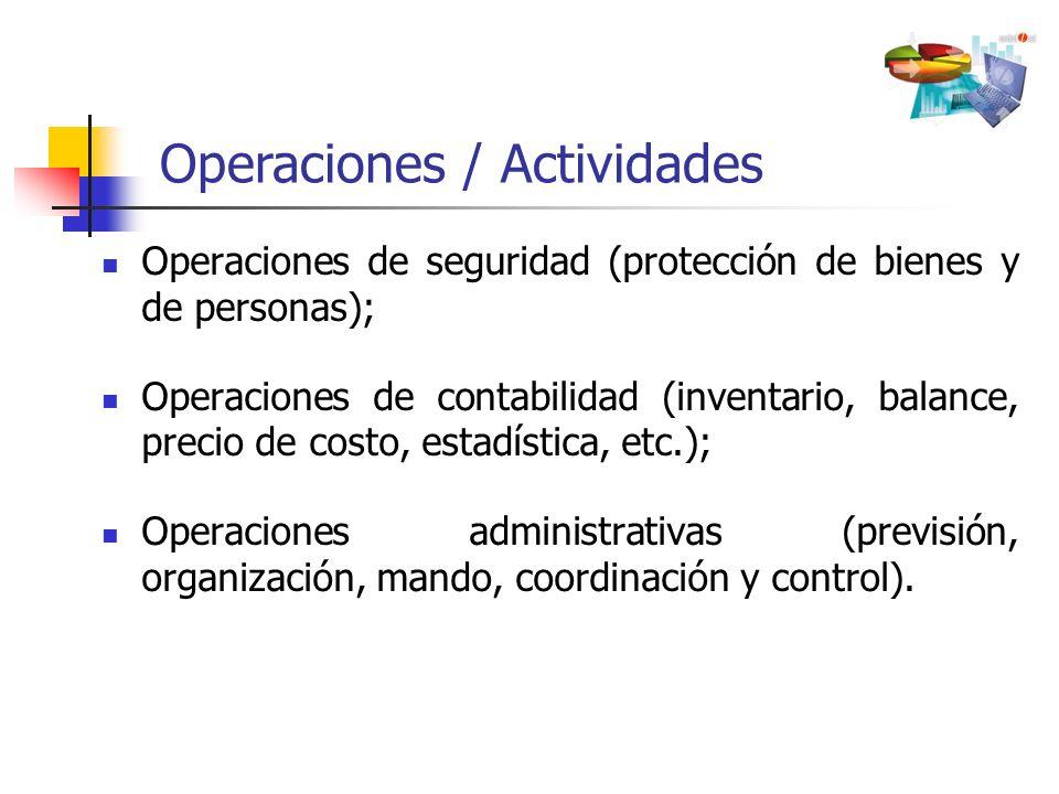 Operaciones de seguridad (protección de bienes y de personas); Operaciones de contabilidad (inventario, balance, precio de costo, estadística, etc.);