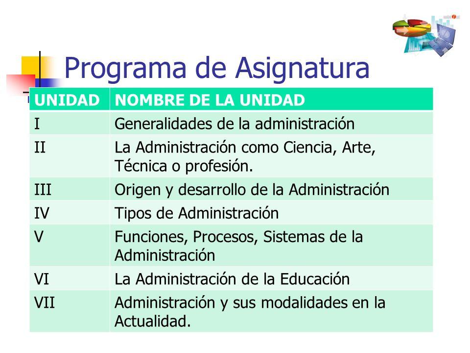 Programa de Asignatura UNIDADNOMBRE DE LA UNIDAD IGeneralidades de la administración IILa Administración como Ciencia, Arte, Técnica o profesión. IIIO