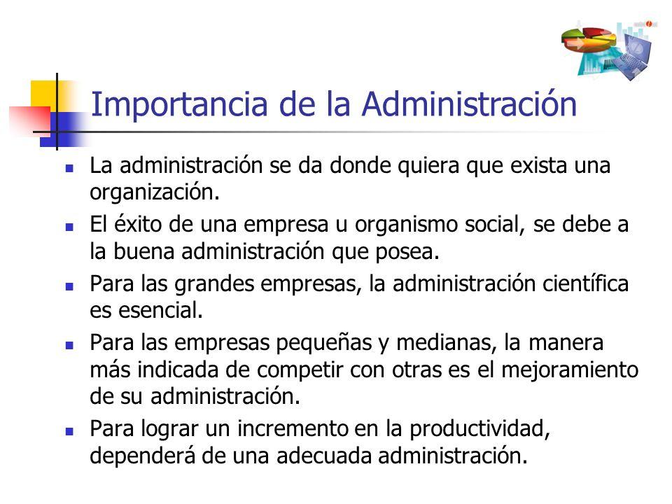 La administración se da donde quiera que exista una organización. El éxito de una empresa u organismo social, se debe a la buena administración que po