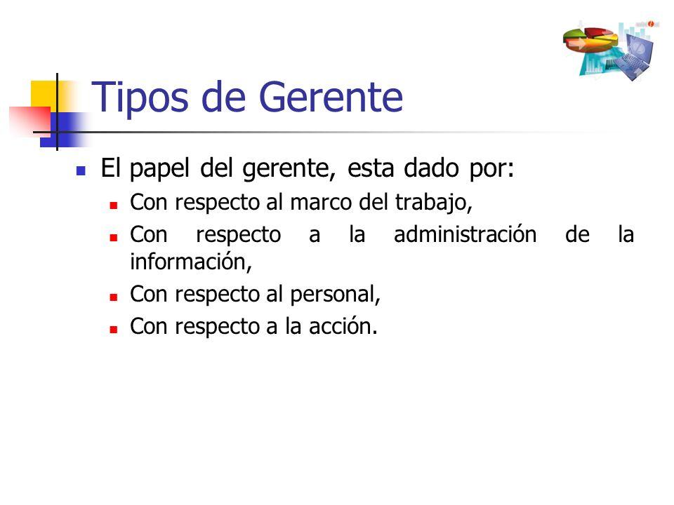 Tipos de Gerente El papel del gerente, esta dado por: Con respecto al marco del trabajo, Con respecto a la administración de la información, Con respe