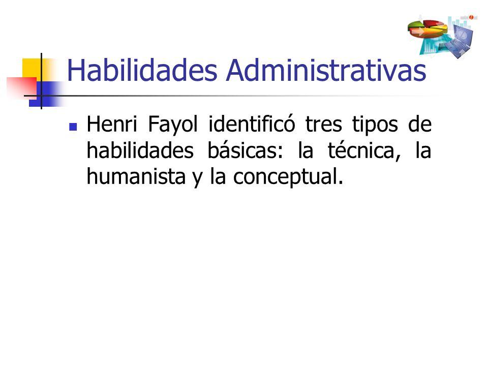 Habilidades Administrativas Henri Fayol identificó tres tipos de habilidades básicas: la técnica, la humanista y la conceptual.
