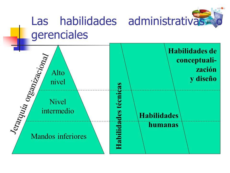 Las habilidades administrativas o gerenciales Alto nivel Nivel intermedio Mandos inferiores Jerarquía organizacional Habilidades técnicas Habilidades