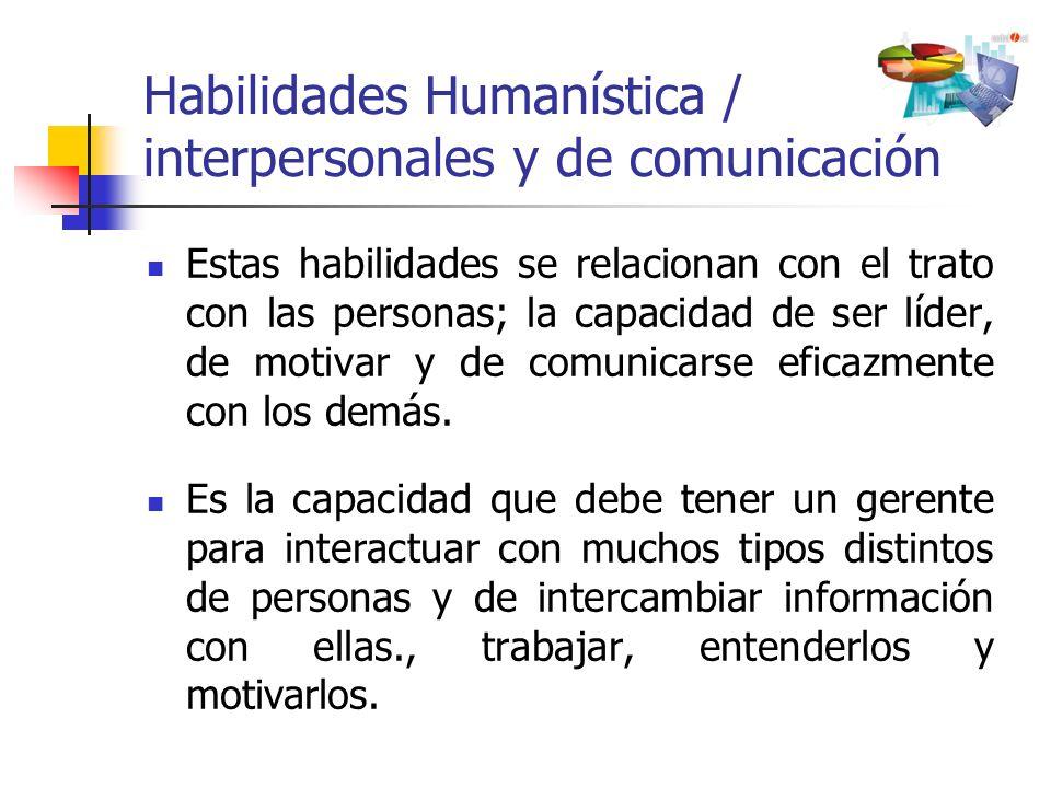 Habilidades Humanística / interpersonales y de comunicación Estas habilidades se relacionan con el trato con las personas; la capacidad de ser líder,