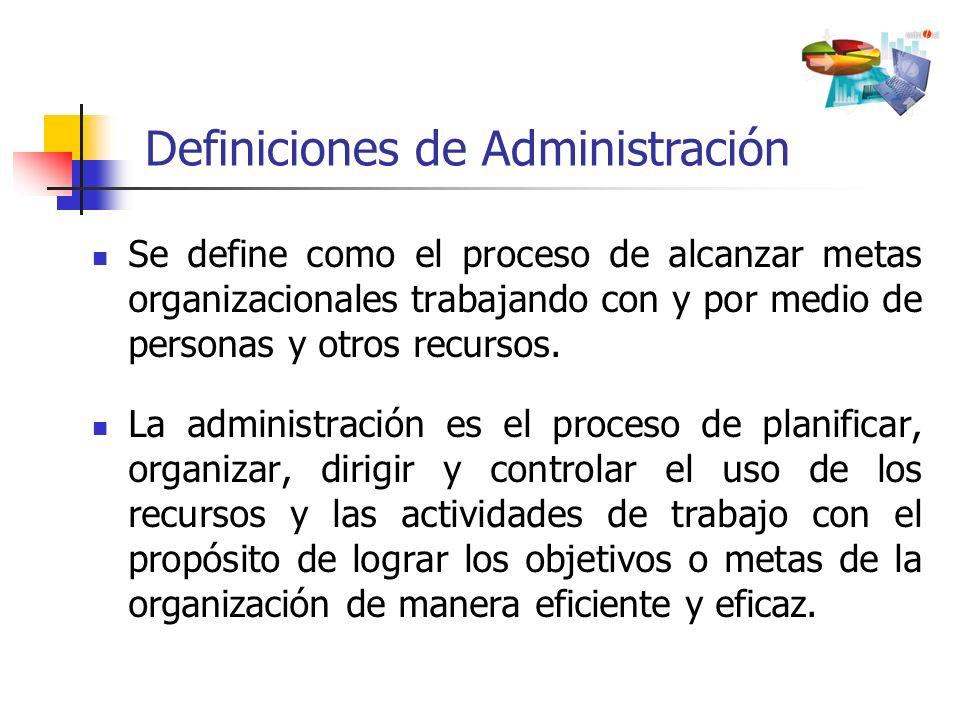 Se define como el proceso de alcanzar metas organizacionales trabajando con y por medio de personas y otros recursos. La administración es el proceso
