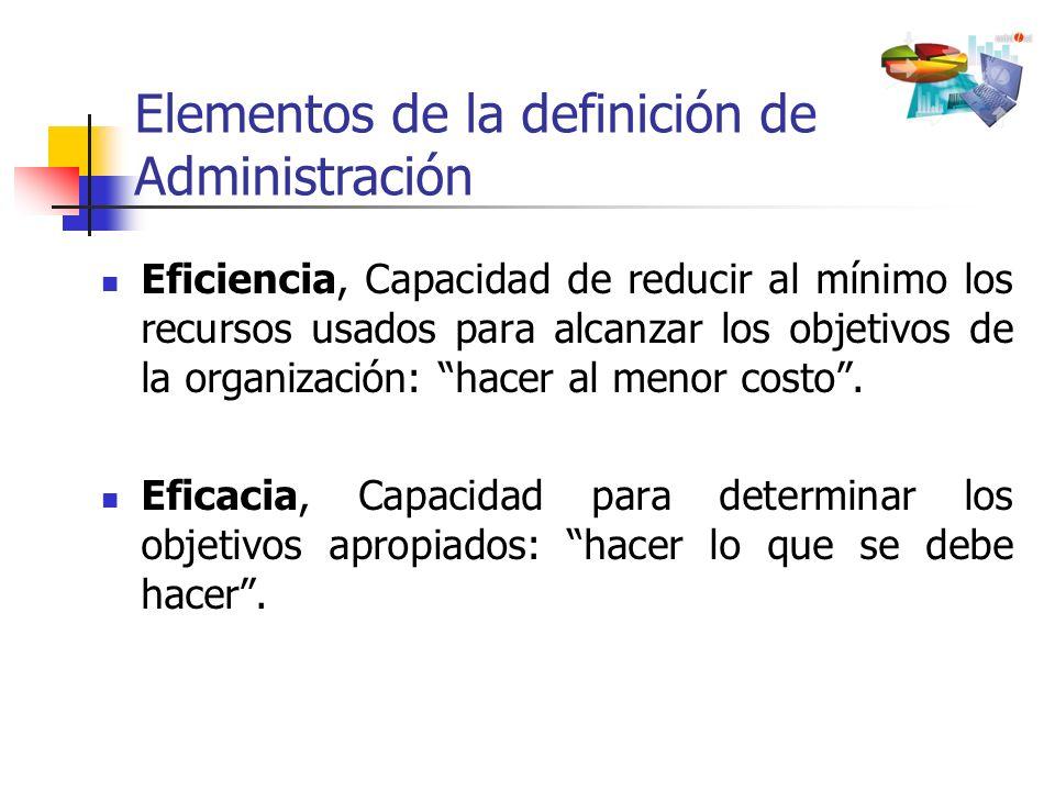 Eficiencia, Capacidad de reducir al mínimo los recursos usados para alcanzar los objetivos de la organización: hacer al menor costo. Eficacia, Capacid