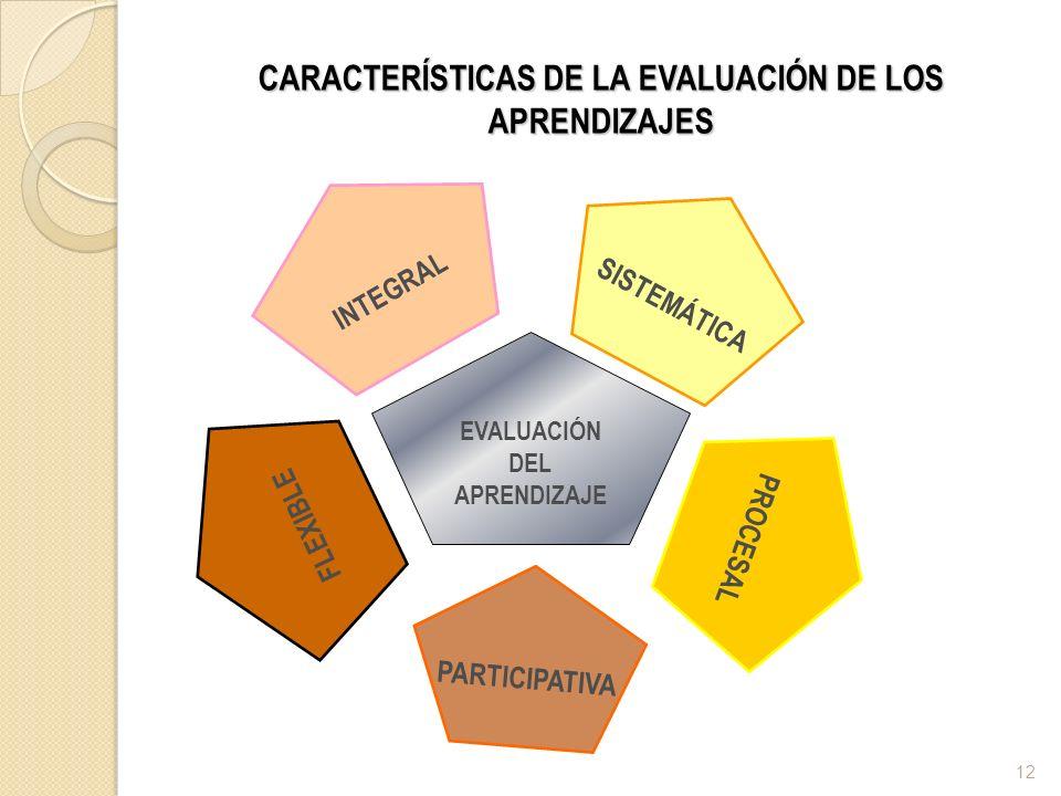 12 CARACTERÍSTICAS DE LA EVALUACIÓN DE LOS APRENDIZAJES EVALUACIÓN DEL APRENDIZAJE PROCESAL SISTEMÁTICA PARTICIPATIVA INTEGRAL FLEXIBLE
