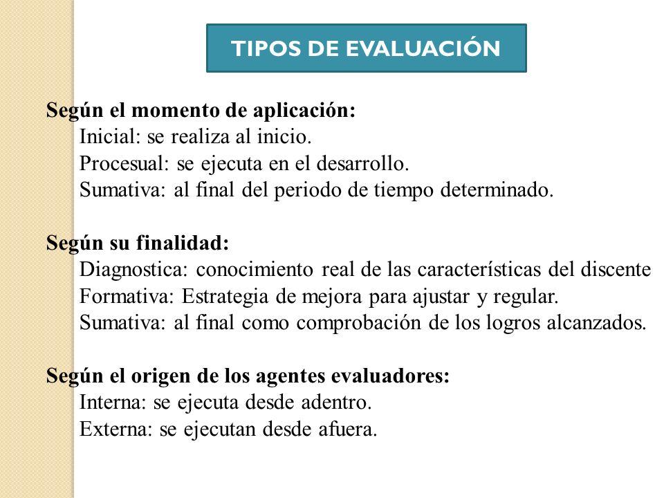 Según el momento de aplicación: Inicial: se realiza al inicio. Procesual: se ejecuta en el desarrollo. Sumativa: al final del periodo de tiempo determ