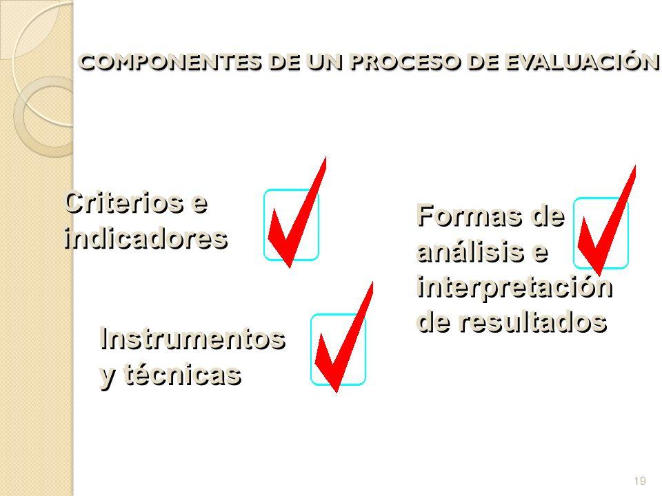 19 COMPONENTES DE UN PROCESO DE EVALUACIÓN Criterios e indicadores Instrumentos y técnicas Formas de análisis e interpretación de resultados